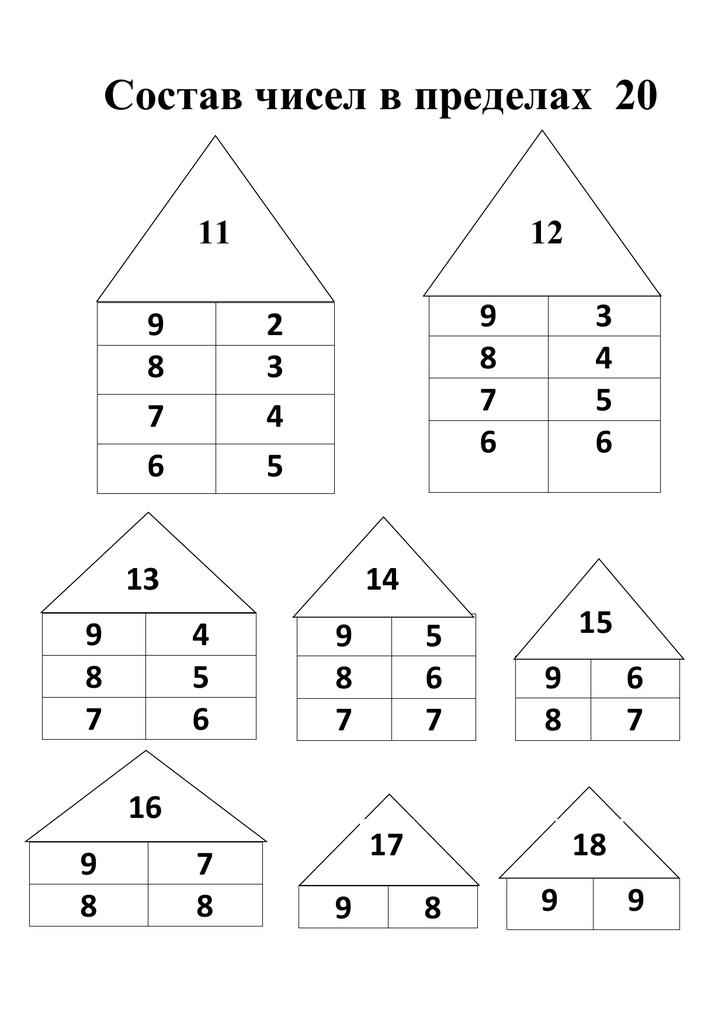 Состав чисел до 20 таблица домики